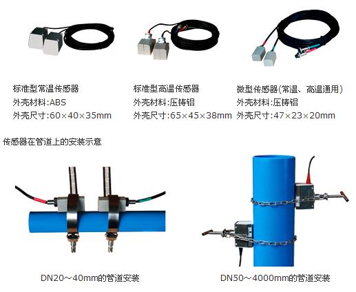 ZRN-100F外夹式超声波流量计、外缚式超声波流量计